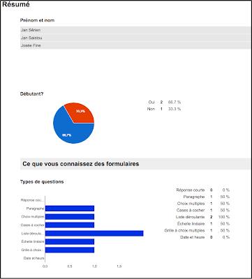 https://sites.google.com/a/csimple.org/comment/google-apps/google-formulaire-1/parametres-du-formulaire/Re%CC%81sume%CC%81_des_re%CC%81ponses.png