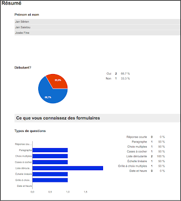 https://sites.google.com/a/csimple.org/comment/google-apps/google-formulaire-1/parametres-du-formulaire/Re%CC%81sume%CC%81_des_re%CC%81ponses.png
